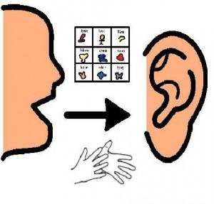Unterstützte Kommunikation